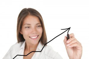 Medical Aesthetic Industry Growth