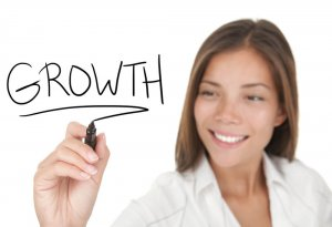 Medical Aesthetics Industry Growth